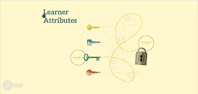 https://prezi.com/6qrzqgwfeskn/learner-attributes/