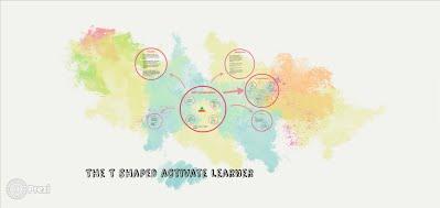 https://prezi.com/0dmsfnc0l9r8/the-t-shaped-activate-learner/