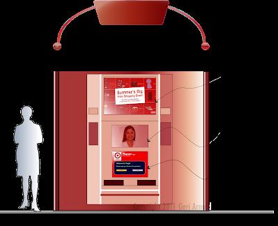 Kiosk concept