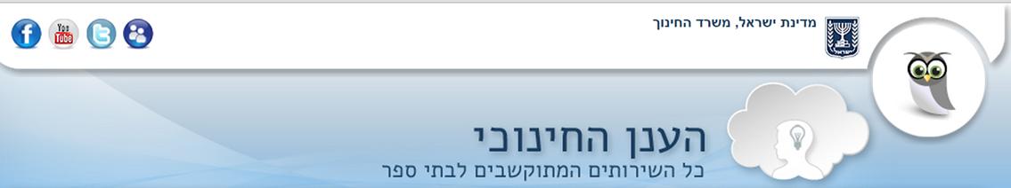 https://sites.google.com/a/edu-haifa.org.il/ibnhaldun/home/zawiyatelmoalim/ann.png