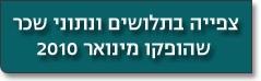 https://sites.google.com/a/edu-haifa.org.il/ibnhaldun/home/zawiyatelmoalim/kaftor_yanuar3.jpg