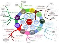 Proposed Roadmap Creative Industry (IBM CSC)
