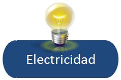 Electricidad-2ESO