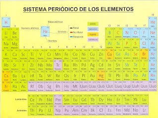 Unit 5 elements and compounds fyq 3eso 2015 16 unit 5 elements and compounds urtaz