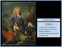https://sites.google.com/a/iespuertodelatorre.org/antonio-calero/present-h-espana/IMAGEN%20TEMA%201.png?attredirects=0