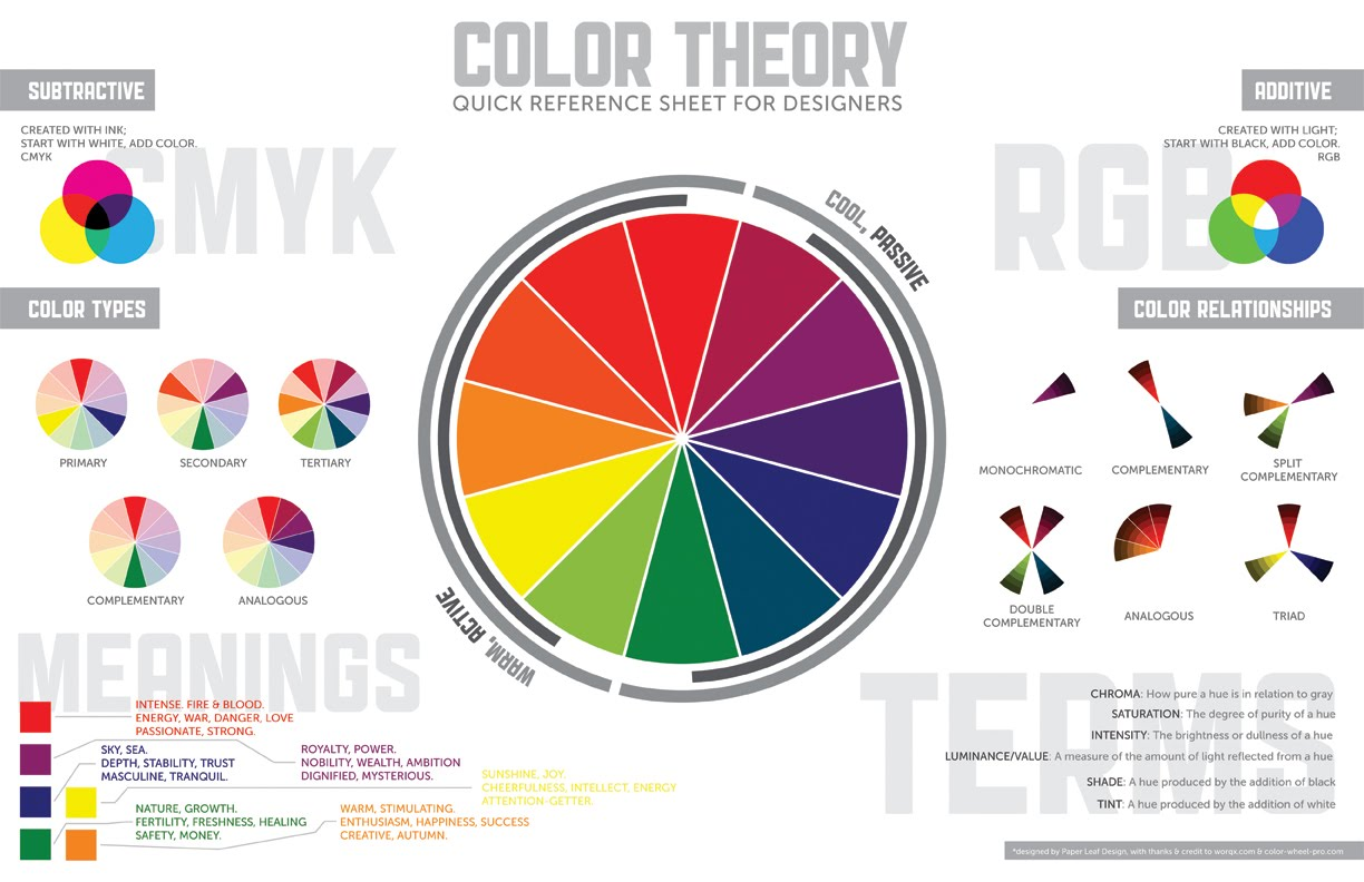 ColorTheoryScreenWhitejpg – Color Theory Worksheet