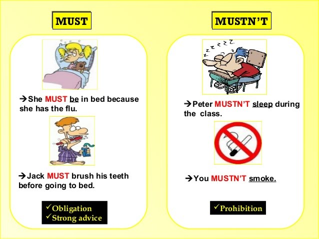 Modal Verbs: must, can & should - Inglés