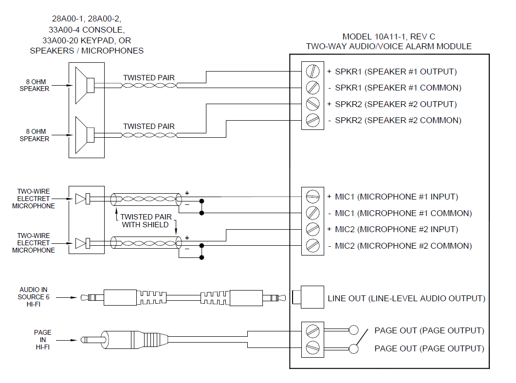 Great Hai By Leviton Contemporary - Electrical Wiring Diagram ...