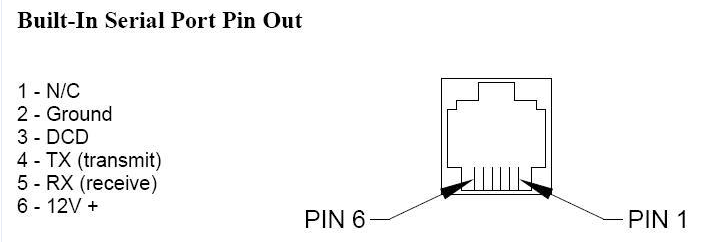 serial connections leviton security and automation wiki the built in serial pinout diagram below shows the console 6 position pinout when using 4 position plugs take note that pin 2 will be plug pin 1 and pin 5