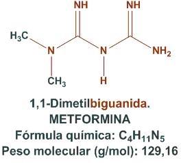 diferencia entre meglitinidas y sulfonilureas para la diabetes