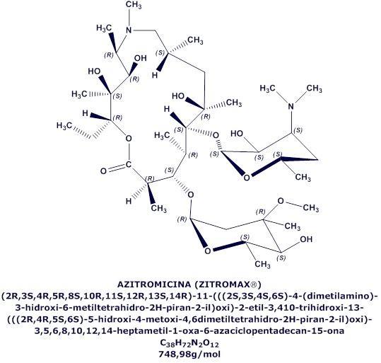 Azitromicina Sintesis Quimica Mecanismo De Accion