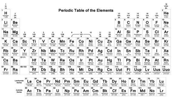 Descubrimiento de los riesgos de la radiactividad info farmacia tabla peridicag urtaz Choice Image