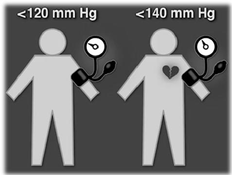 Hipertensión. Nuevos criterios. - info-farmacia