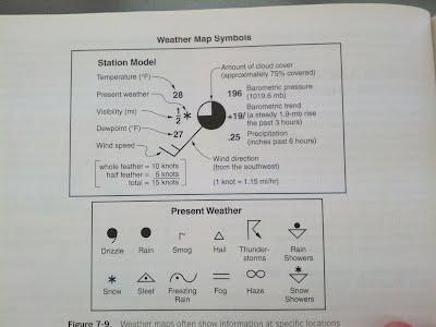3 Weather Station Model Symbols Hurricane Irene Tracker