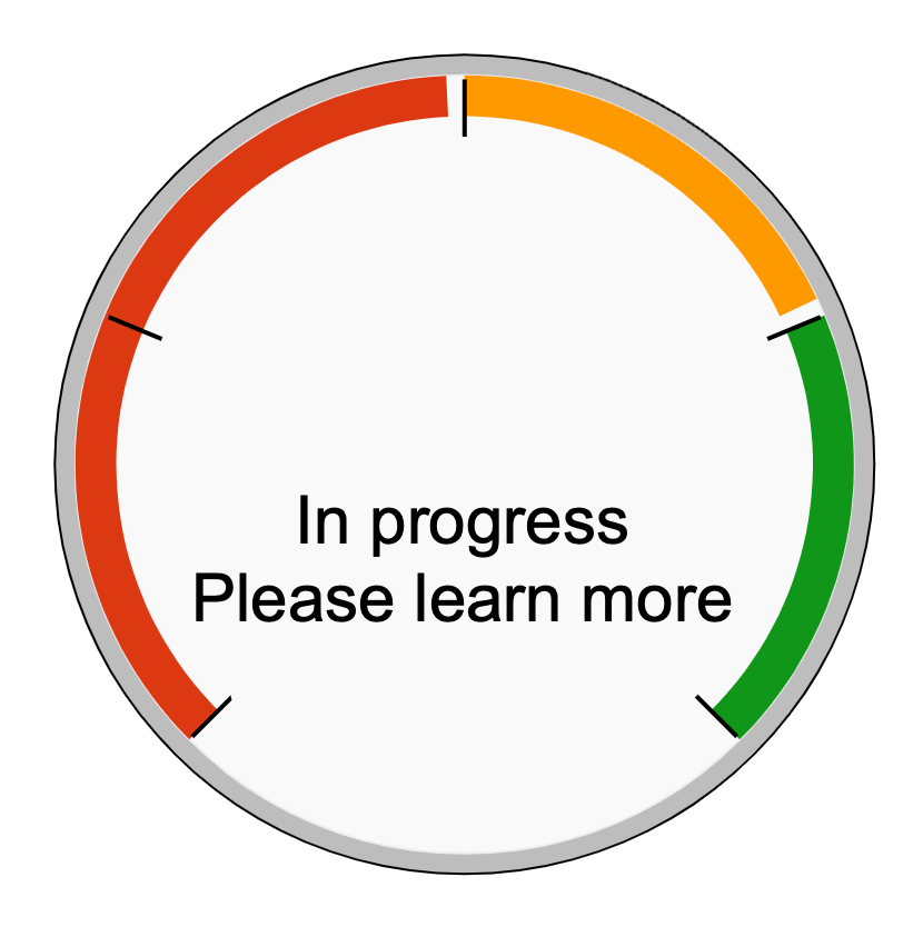 In Progress Gauge – Please learn more