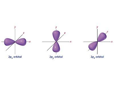 32 Electron Configuration Orbital Diagrams Piersonchemistry