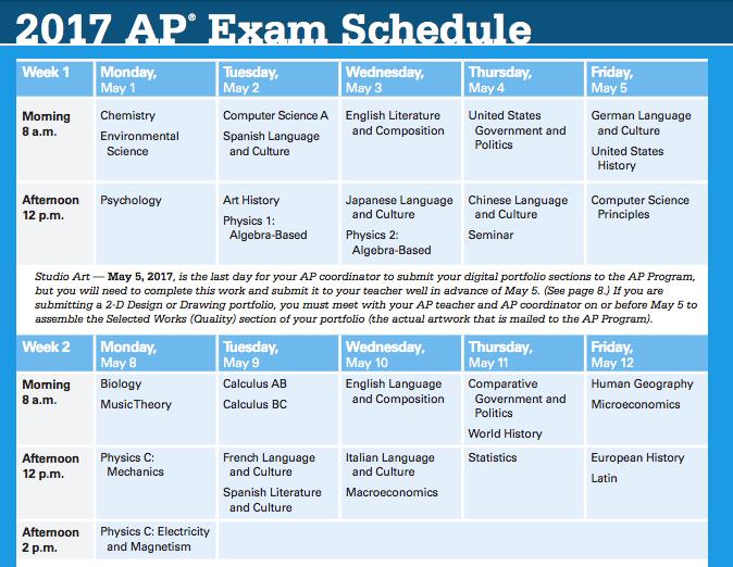 2015 ap exam dates