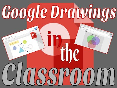 Google Drawing - Mrs. Buckentin: Technology Integration