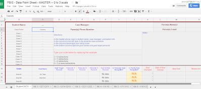 Digital Data Point Sheets