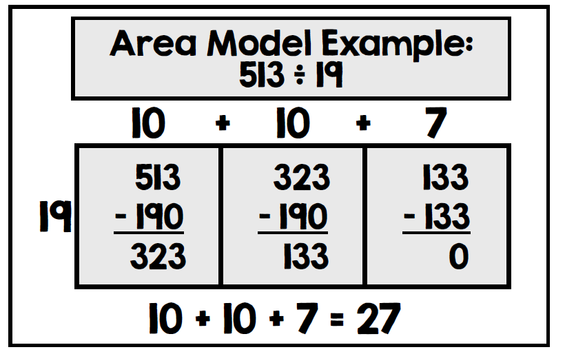 Multiplication Worksheets area model multiplication worksheets – Area Models for Multiplication Worksheets