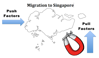 the push and pull factors for immigration to singapore Comparing singapore and colony push and pull factors, unique to singapore:  pull factors, unique to singapore push factors for immigrants, common pull.