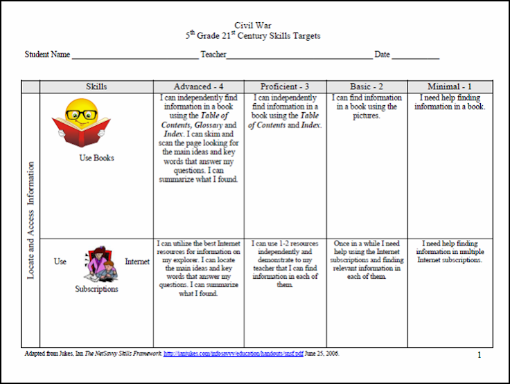 Rubric Fifth Grade Civil War Brunker
