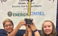 2015 Lithium ion car winners Ryan Kowitz - Heidi Smith
