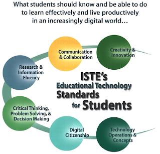 Student Technology Standards
