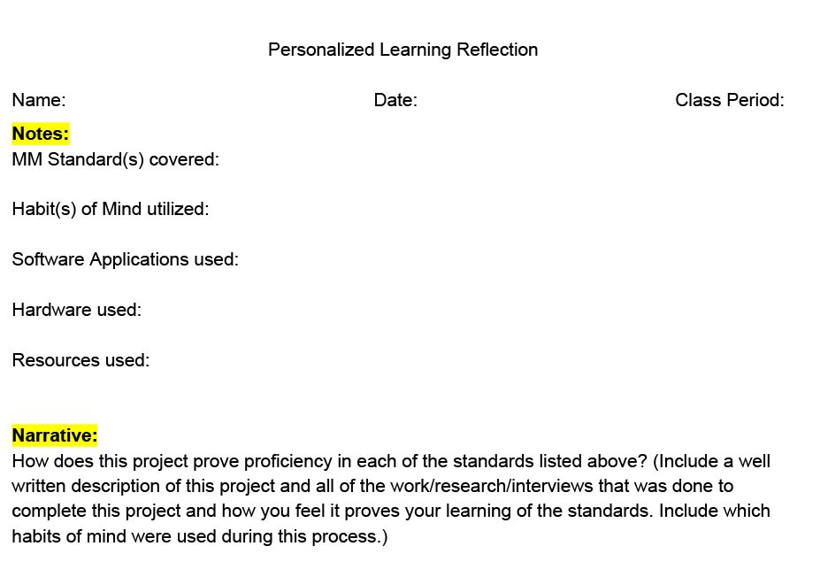 Reflection Rubric Example