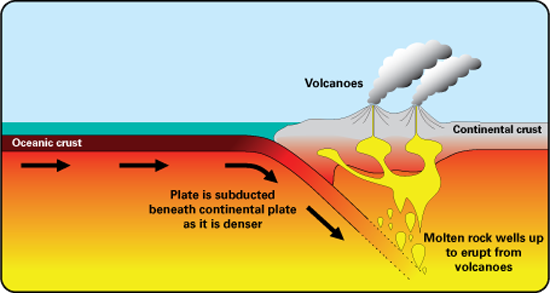 Part 1 - General Information - Volcanoes