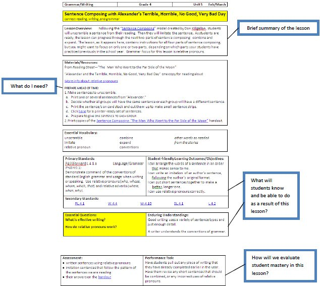 Tps curriculum resources what can i find in each lesson plan maxwellsz
