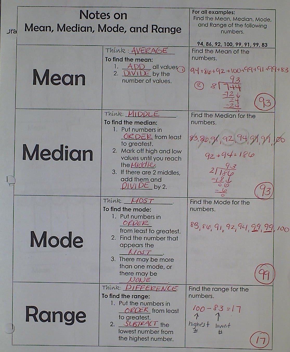 Mean, Median, Mode, and Range - Miss Hallquist\'s 5th Grade Math