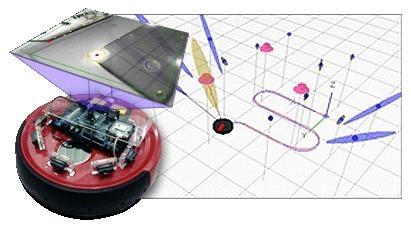 Mono-SLAM - Intelligent Robotics Laboratory
