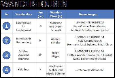 https://sites.google.com/a/kuv-limbach.de/kultur--und-verkehrsverein-limbach-e-v/kleeblattwanderungen/Wandertouren.png