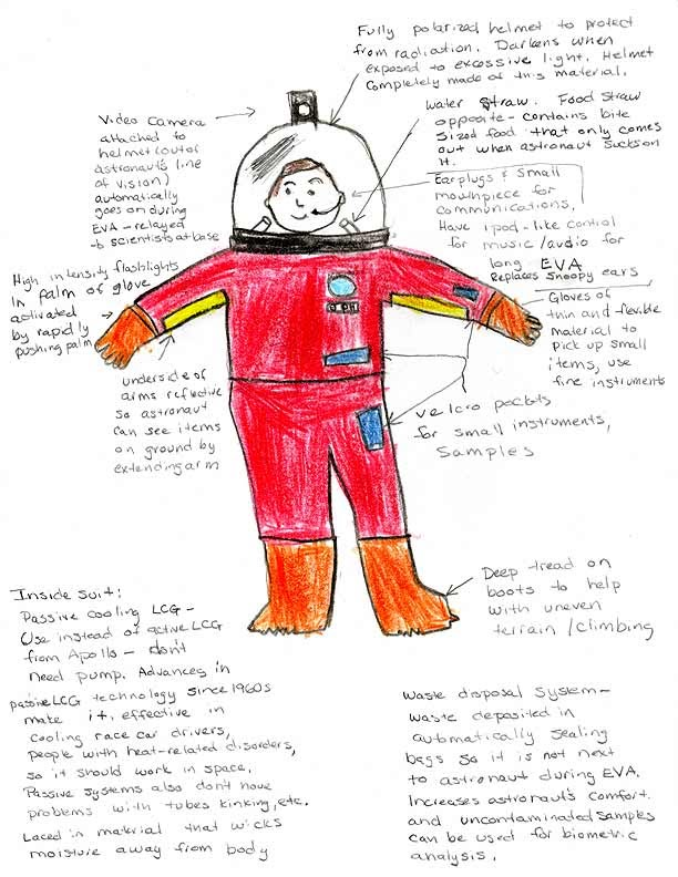 astronaut space suit labeled - photo #23