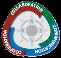 Charting the Cs Logo