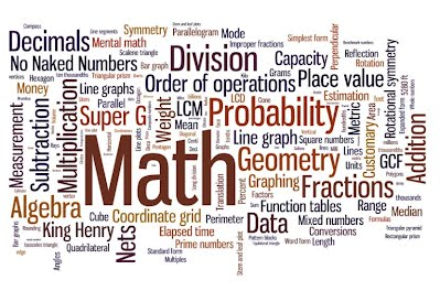 Image result for middle school math