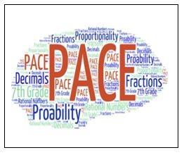https://sites.google.com/a/leanderisd.org/cpms-7th-grade-math-2016-2017/7th-grade-math/eus-1-rational-numbers-applications