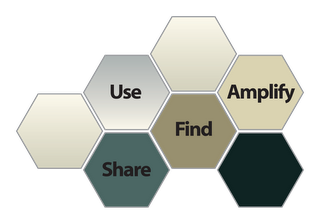 The Learning Registry: Use, Share, Find, Amplify.