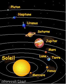 Chapitre 1 la terre une plan te qui abrite la vie svt for 6eme planete