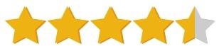 Review Meshkin