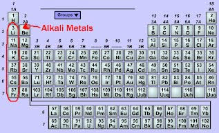 Ppts hydrogen alkali metals 5thprojects ul with alkali metals when put in water the release hydrogen gas sometimes so rapidly it like an explosion which could kill you if you had enough urtaz Choice Image
