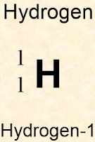 how to find atomic mass of hydrogen