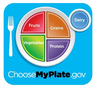 http://www.choosemyplate.gov/games
