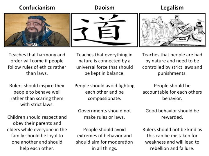 comparison of taoism v socrates Greek versus ancient chinese framework for comparing modern western and   in contrast, the current framework relies on confucius rather than taoism and.