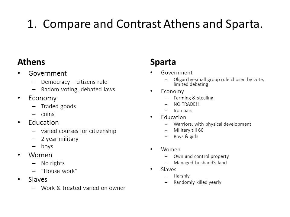 comparing the differences between the societies of sparta and athens Athens v sparta -- comparison table share sign in the version of the browser you are using is no longer supported please upgrade to a supported browserdismiss.