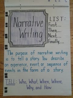 Essay of narrative
