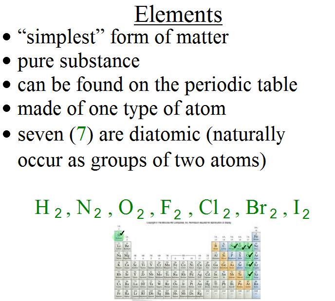 6 Elementcompoundmixture Lufkin Chemistry