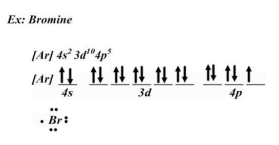 5 Electron Configuration Orbital Notation Lewis Structures