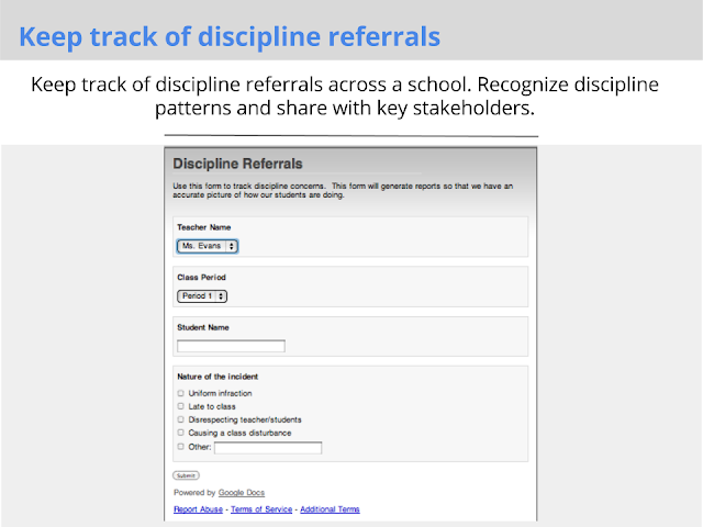discipline referrals teaching with google apps